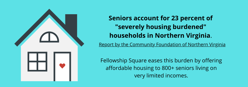 Seniors account for 23 percent of severely housing burdened households in Northern Virginia.
